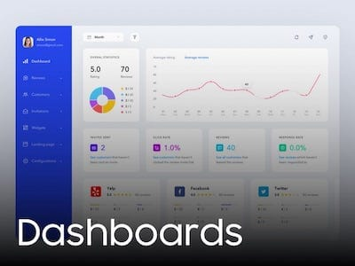 all resources for dashboards