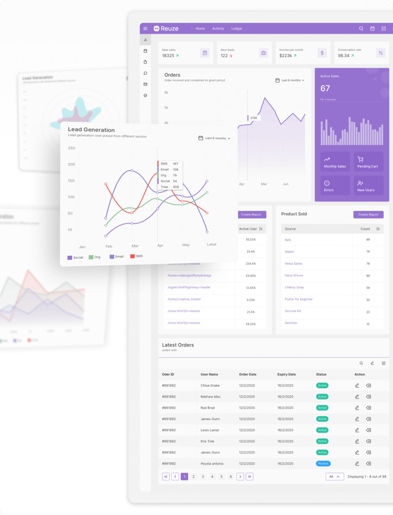 Design Kit for Dashboards & Web Apps