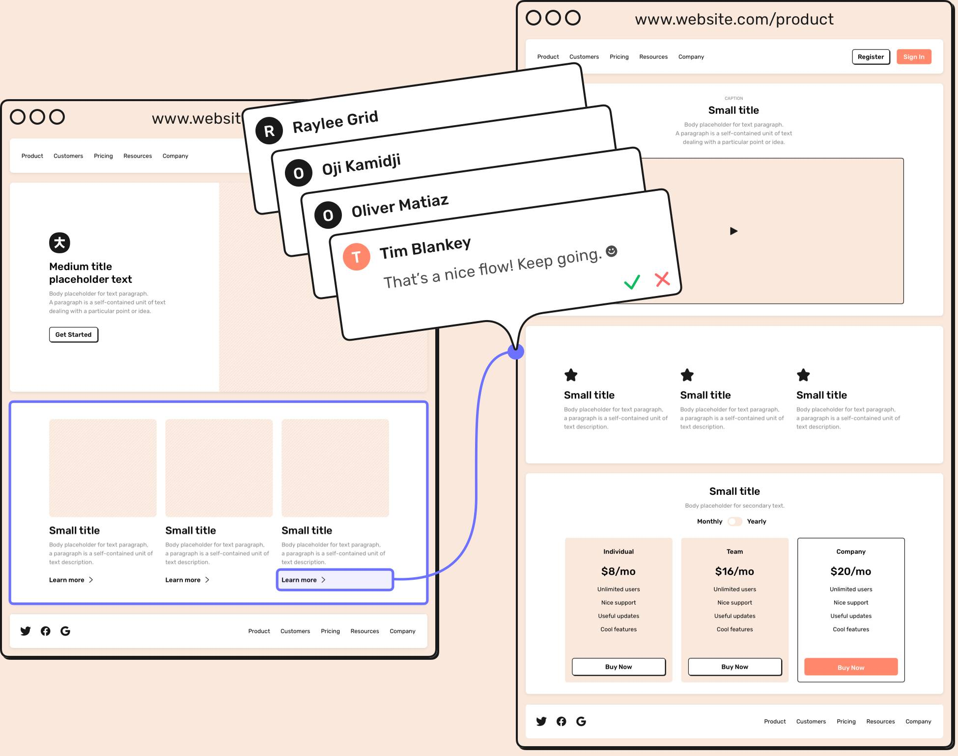 User-friendly Flows and Presentations