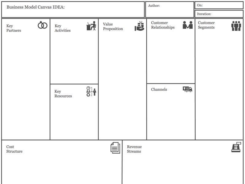 The business model canvas template svg freebie download free svg the business model canvas template accmission Images
