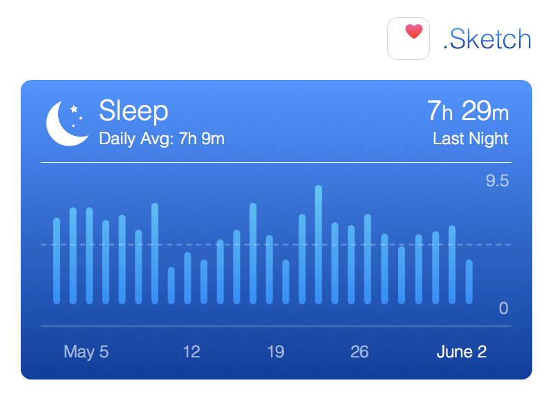 Sleep Card