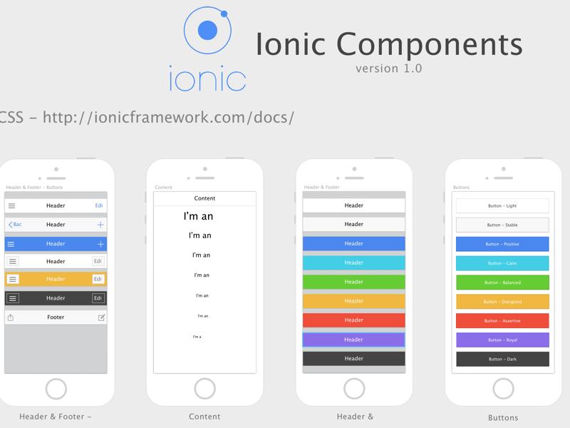 Ionic iOS Wireframe Sketch freebie - Download free resource