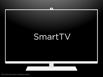 Smart TV Sketch freebie - Download free resource for Sketch