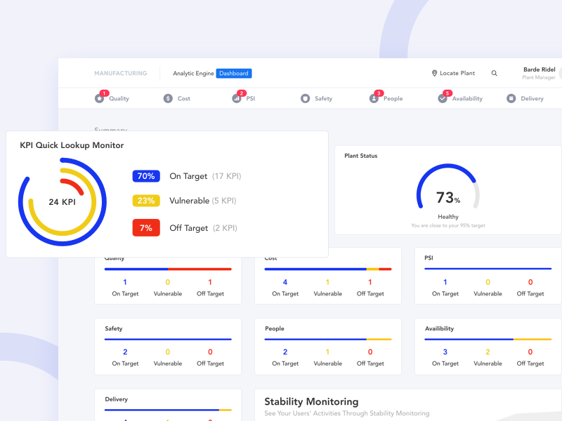 Monitoring Dashboard Template