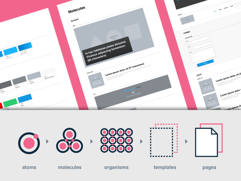 Atomic Design Template by Nolte Sketch freebie - Download free ...