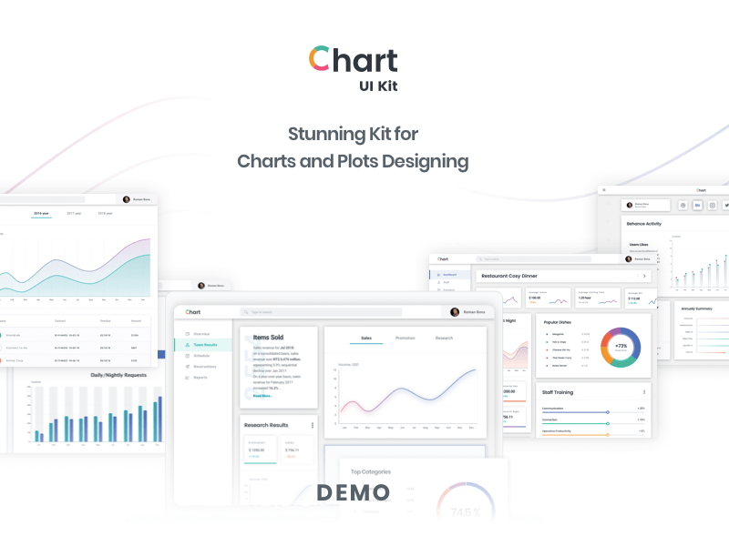 Chart UI Kit Sample