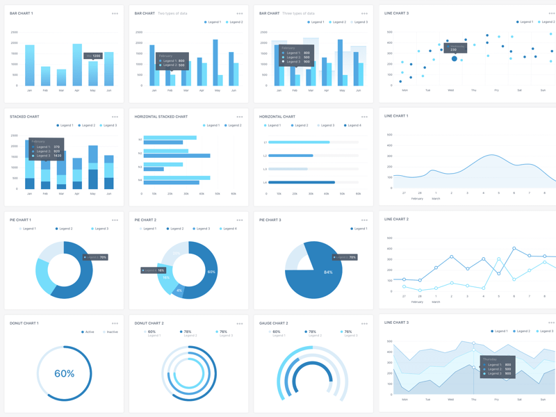 Collection of Charts