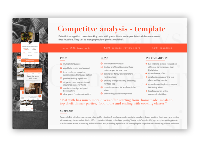 Competitive Analysis Template Sketch freebie - Download free
