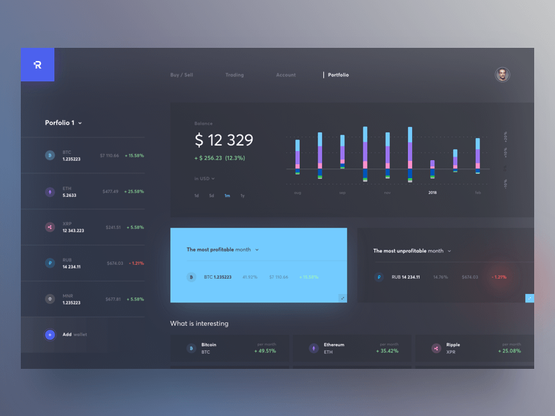 Cryptocurrency Wallet UI