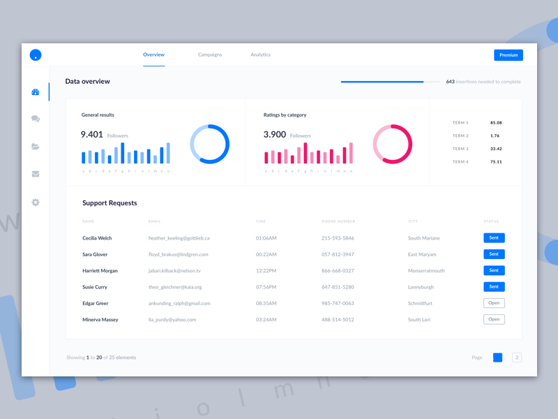 Dashboard UI Kit Sample