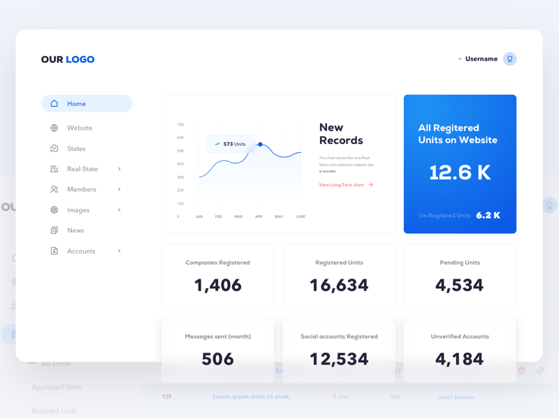 Simple Dashboard Sample