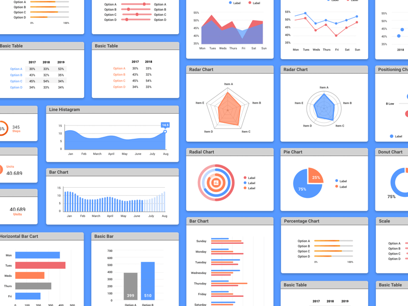 Data Visualization Toolkit