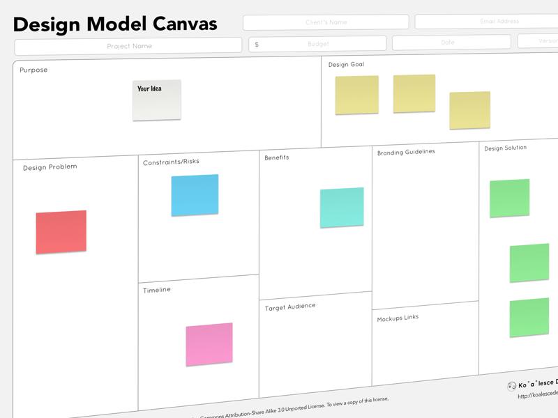 a129d6f3038e Design Model Canvas Sketch freebie - Download free resource for ...