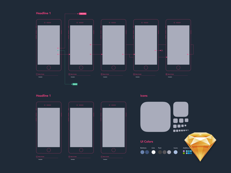 Mobile Wireframe Overview