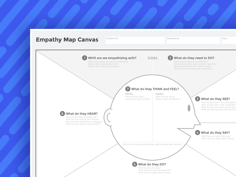 Empathy Map Sketch Freebie Download Free Resource For Sketch