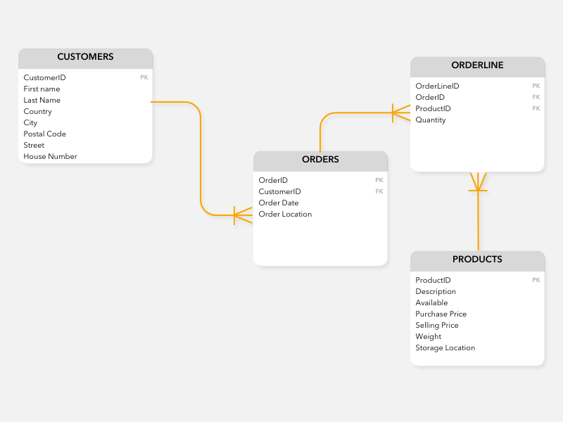 Entity Relationship Diagram  Erd  Library Sketch Freebie