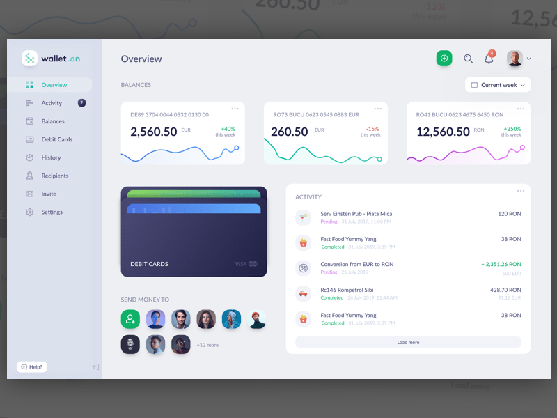 Finance Dashboard Concept