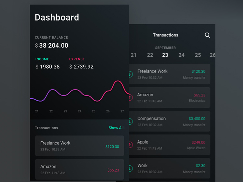 Data visualization gui charts graphs diagrams tables free resources finance app ccuart Image collections