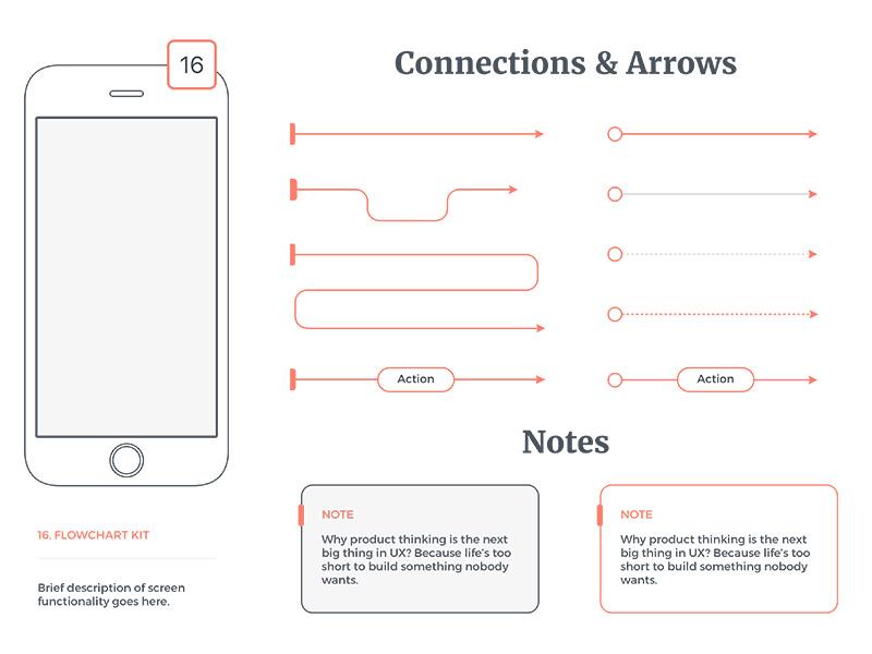 flowchart kit sketch freebie download free resource for sketch rh sketchappsources com Database Diagram Tool Sentence Diagramming Tool