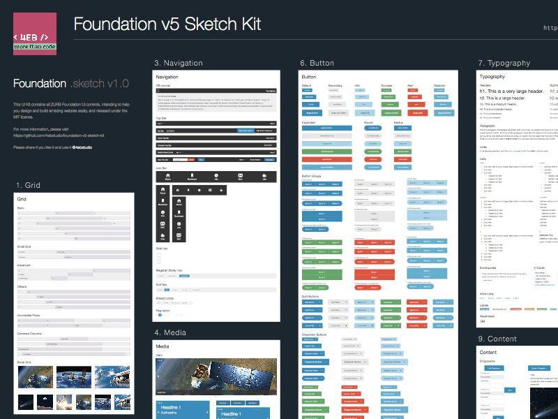 Foundation v5 UI Kit Sketch freebie - Download free resource for