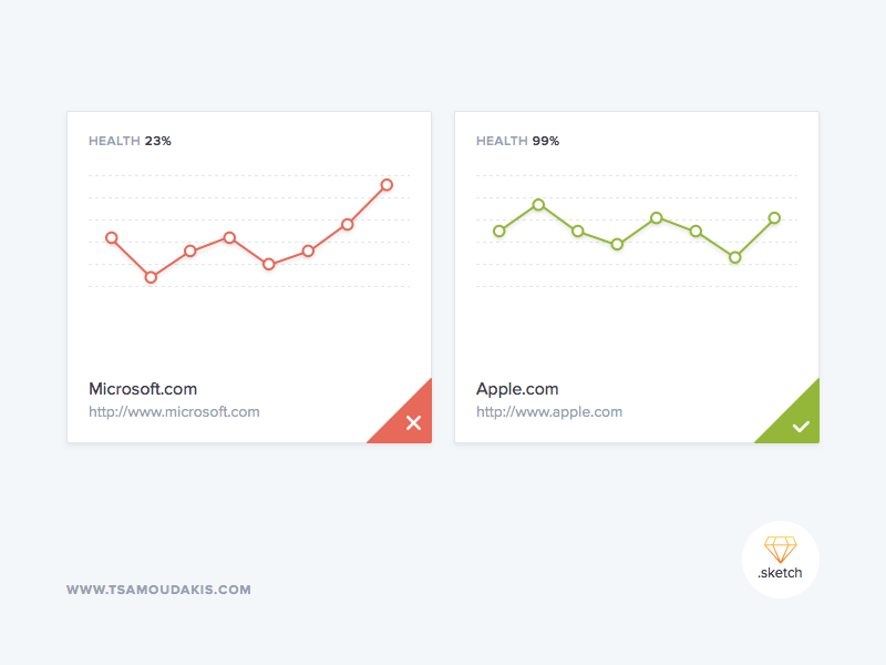 data visualization gui charts graphs diagrams tables free resources
