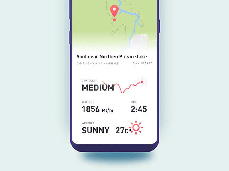 Hike Tracker Screen