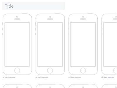 iPhone 5 Wireframe Template