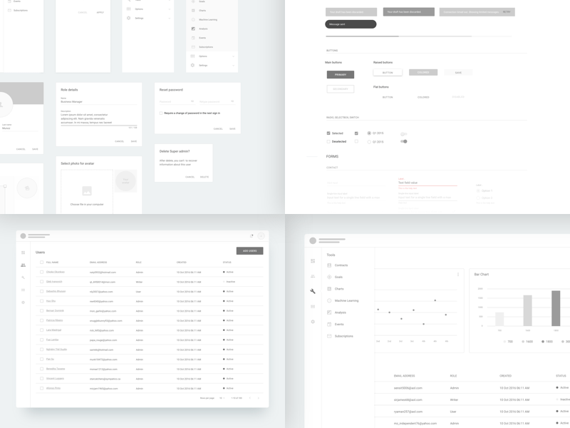 Material Design Wireframing Kit