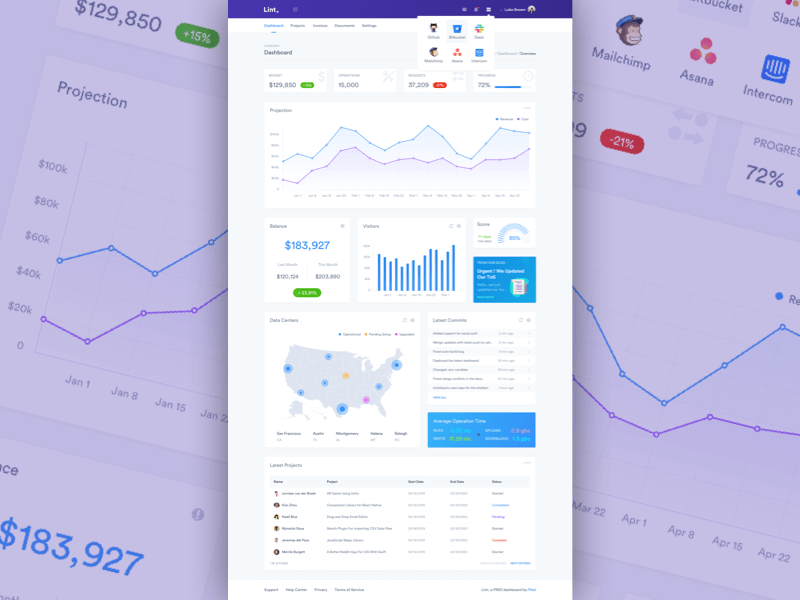 Dashboard Web Template