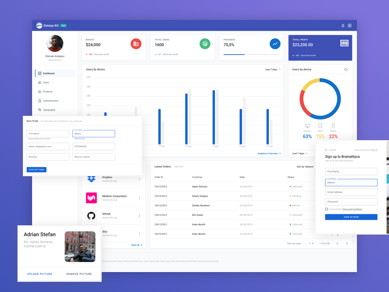 Material Admin Dashboard Template