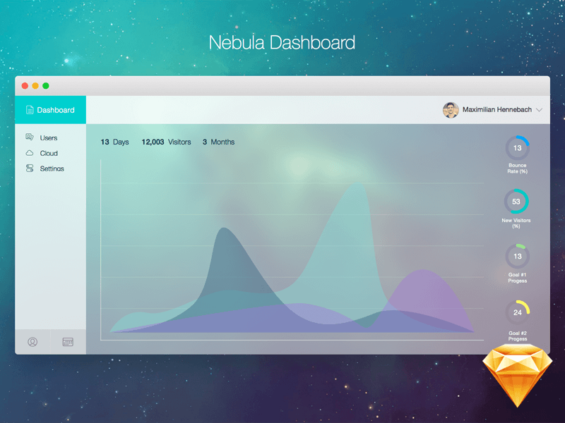 Nebula Dashboard