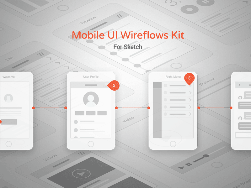 Mobile UI Wireframe Kit
