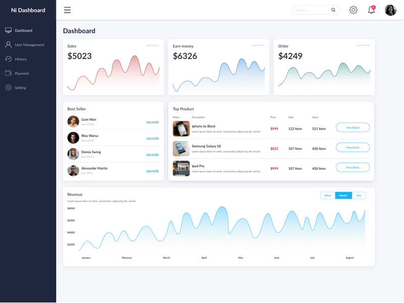 Basic Dashboard
