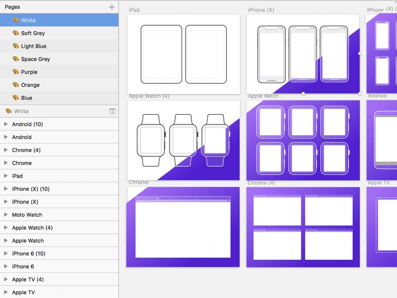 Outline Mockups for Wireframing Sketch freebie - Download free ...