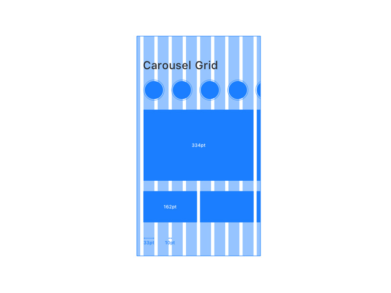 Perfect Carousel Grid