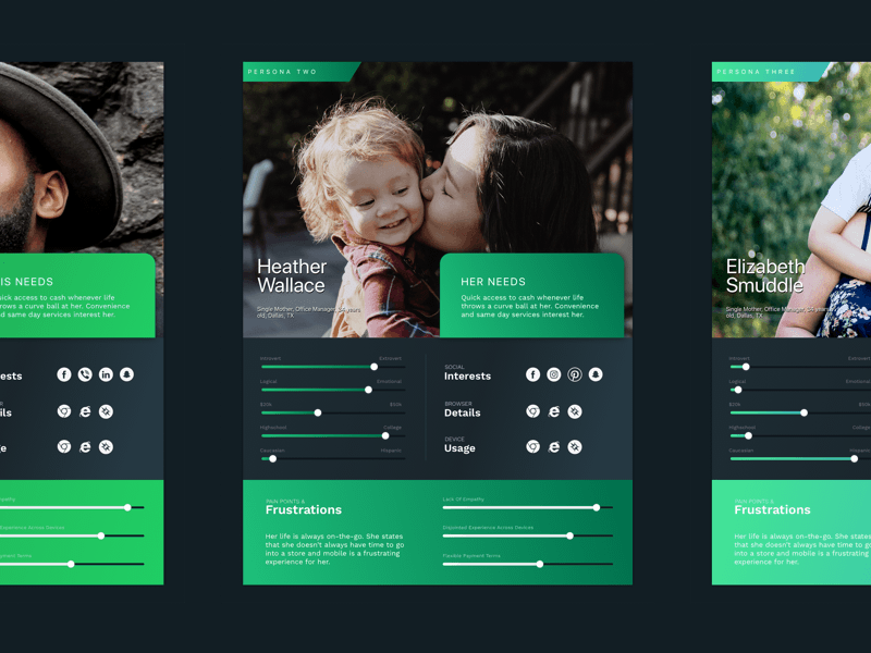 Persona Template | Persona Template Sketch Freebie Download Free Resource For Sketch
