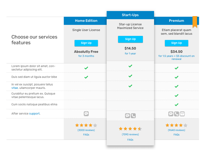 Easy Pricing Table