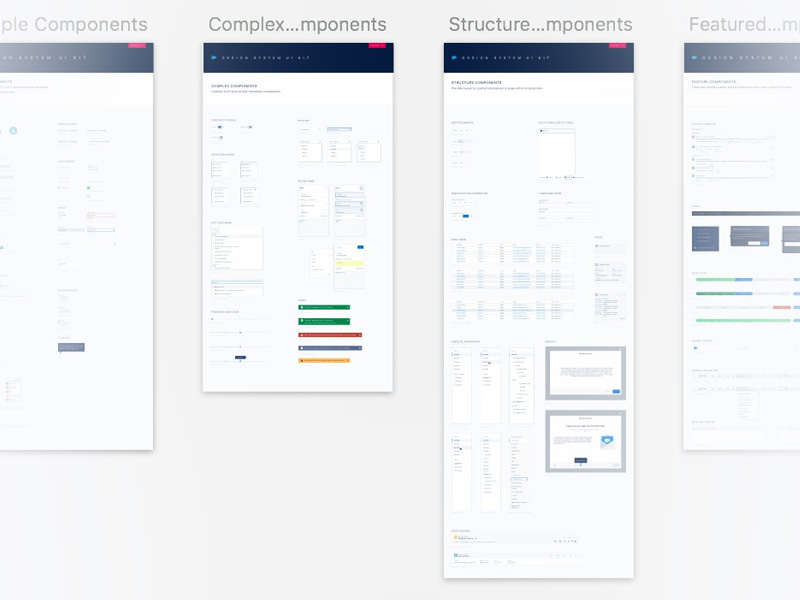 IBM Carbon Design System Sketch freebie - Download free