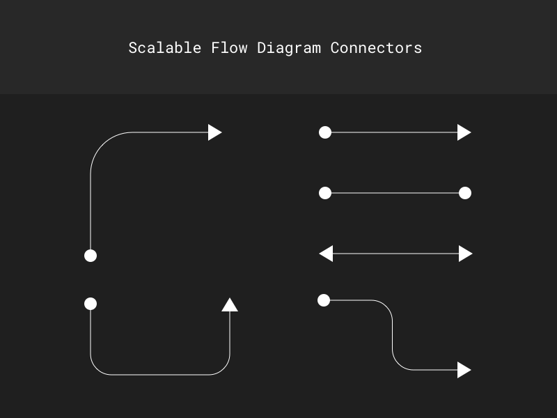 Scalable Flow Diagram Connectors