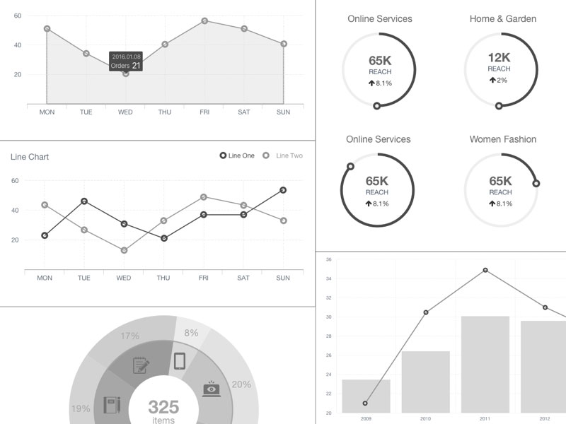 Data Visualization GUI Charts Graphs Diagrams Tables free resources ...