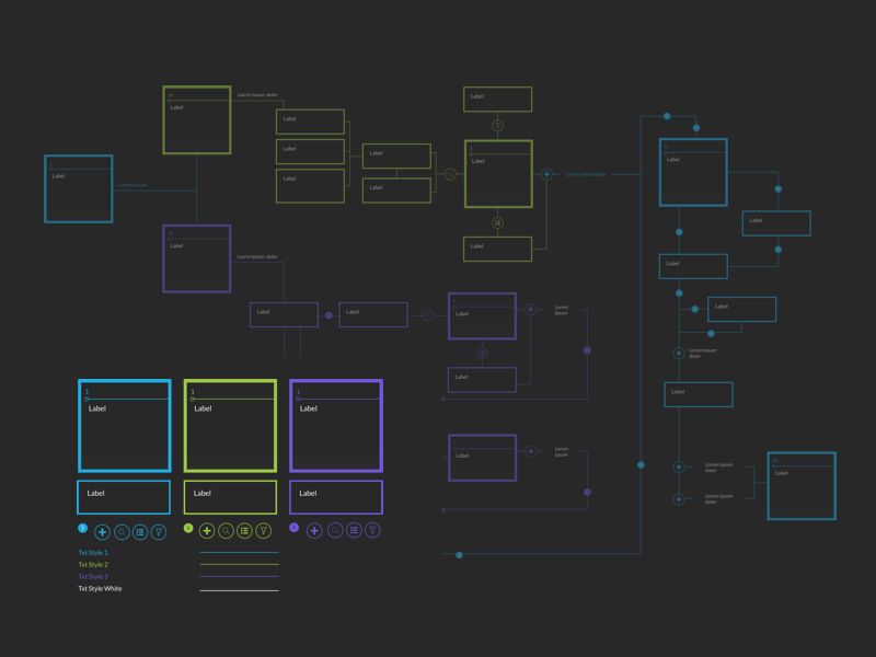 Flow Diagram Template | User Flow Diagram Template Sketch Freebie Download Free Resource