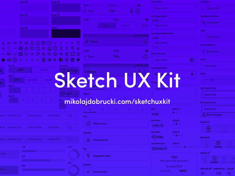 Wireframing UX Kit