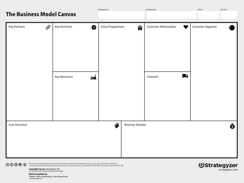 Business model canvas template trattorialeondoro workshop capture templates for customer journeys content process model canvas process model canvas business model wajeb Images