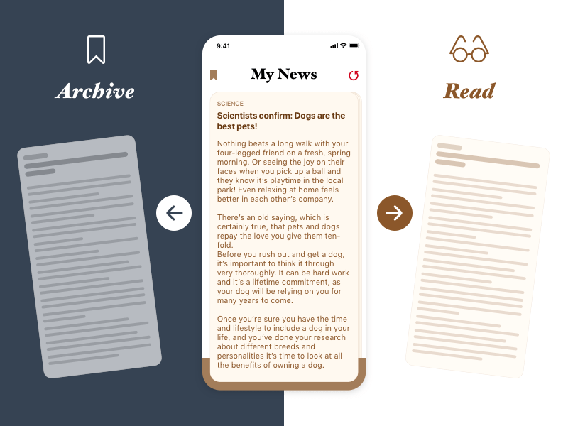 Swipe-based RSS Reader App Concept