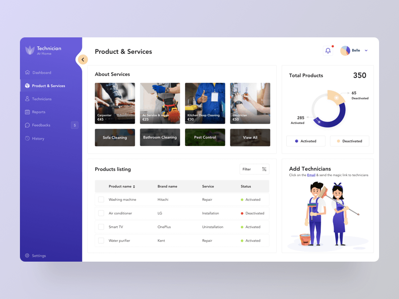 Services Dashboard