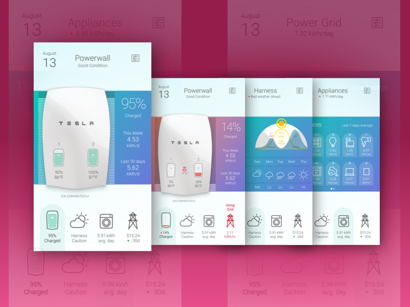 Blueprint sketch freebie download free resource for sketch tesla powerwall concept malvernweather Image collections