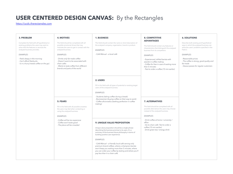 User Centered Design Canvas