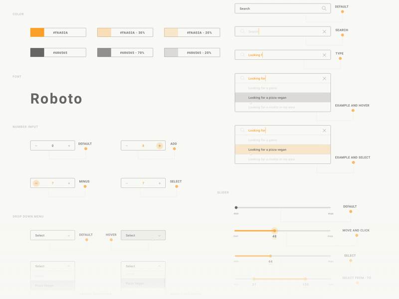 Basic Forms UI Kit