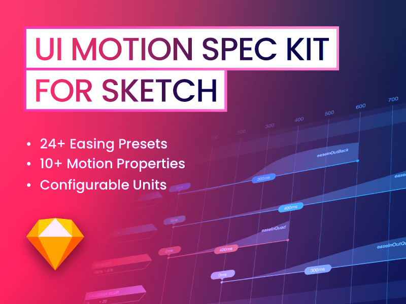 UI Motion Spec Kit