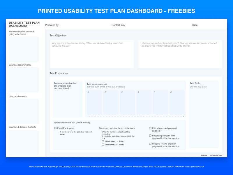 Usability Test Plan Dashboard